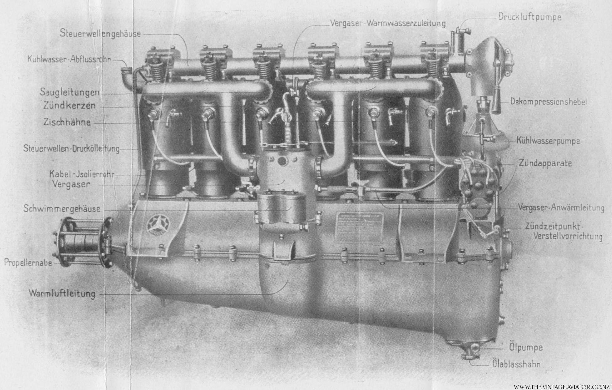 Early engines ...